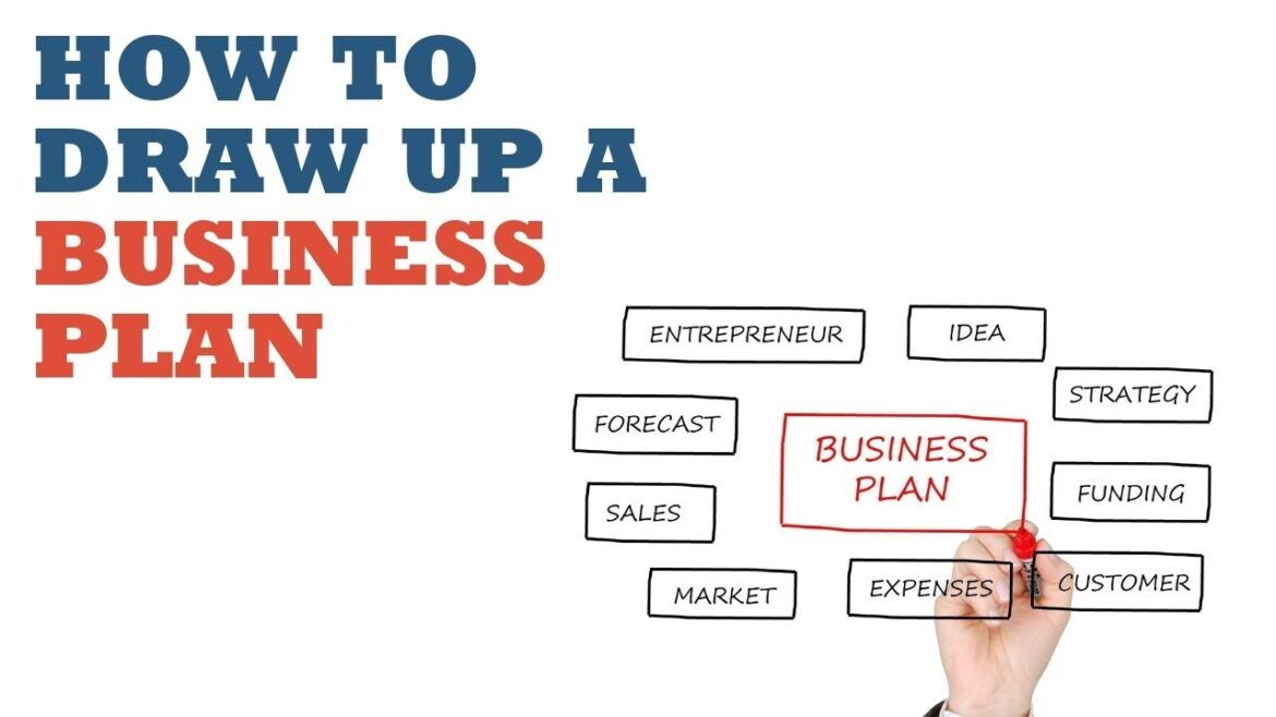 How To Draw Up A Business Plan   Business Plan Checklist